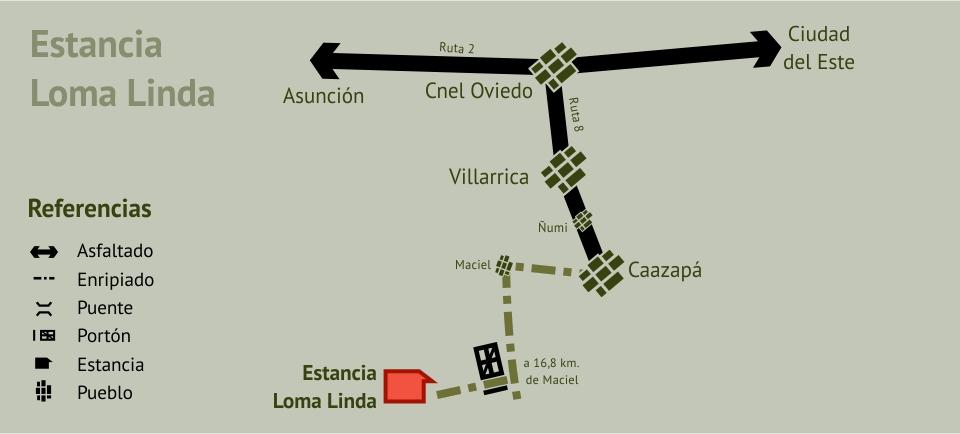 Estancia Loma Linda